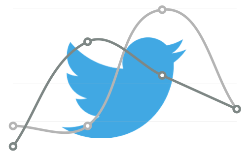GraphTwit