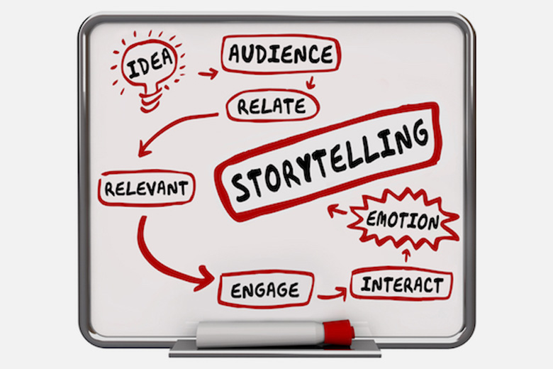 Content and storytelling at the top of the marketing agenda